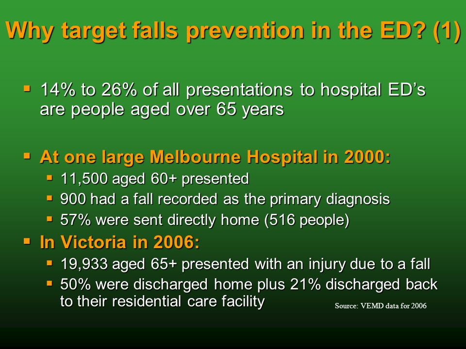 Why target falls prevention in the ED? (1) 14% to 26% of all presentations to hospital EDs are people aged over 65 years 14% to 26% of all presentatio
