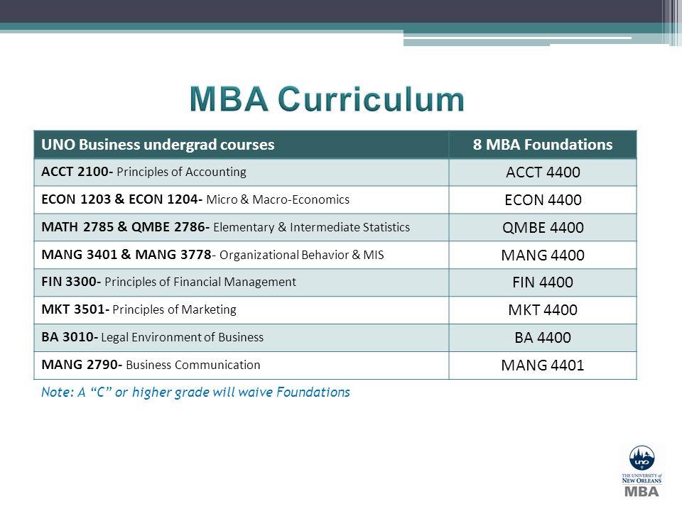 UNO Business undergrad courses8 MBA Foundations ACCT 2100- Principles of Accounting ACCT 4400 ECON 1203 & ECON 1204- Micro & Macro-Economics ECON 4400