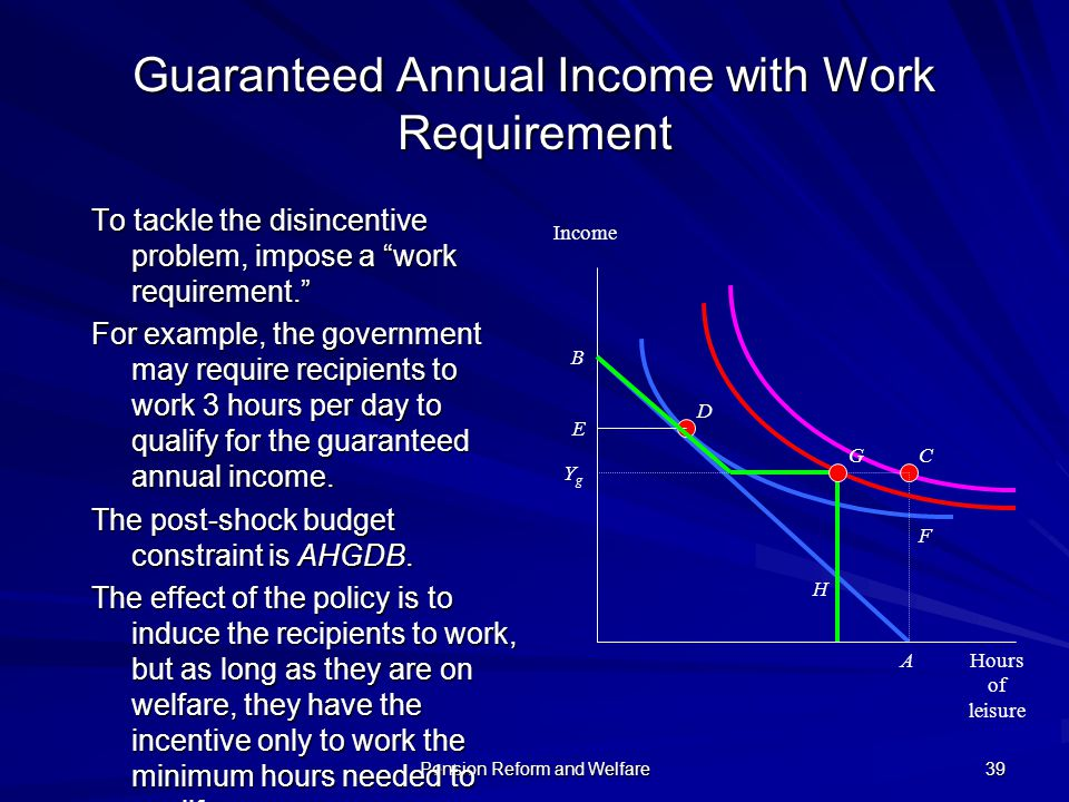 Pension Reform and Welfare 39 Guaranteed Annual Income with Work Requirement To tackle the disincentive problem, impose a work requirement. For exampl