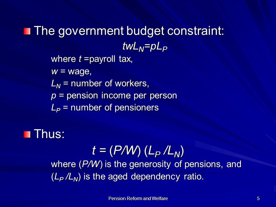 Pension Reform and Welfare 5 The government budget constraint: twL N =pL P where t =payroll tax, w = wage, L N = number of workers, p = pension income