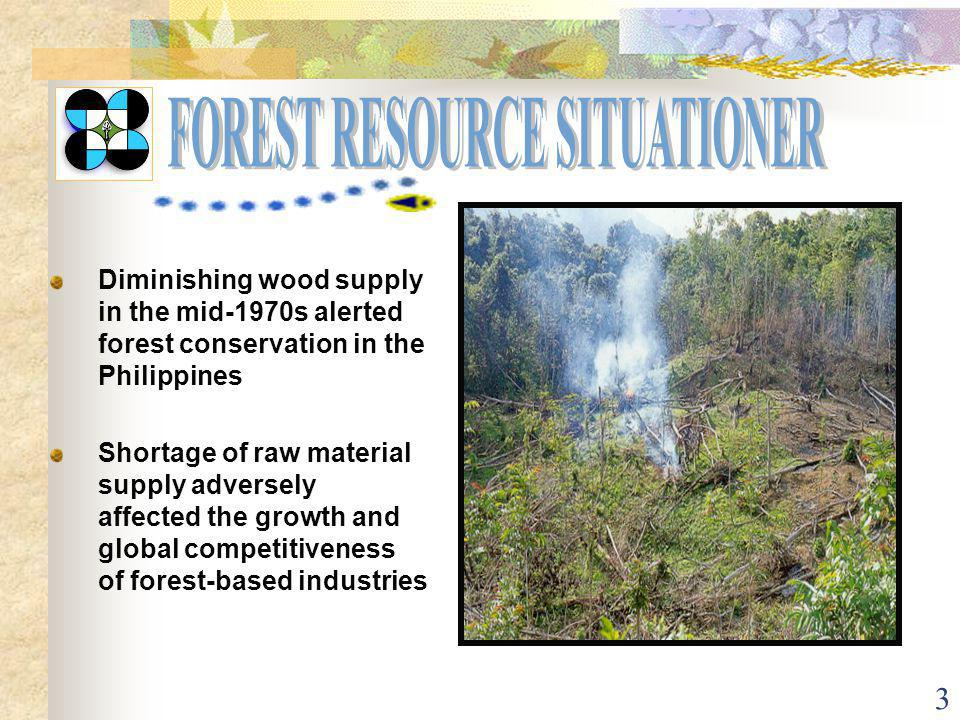 2 Introduction Distribution and Supply Potential Value Of Available Supply Basic Properties & Characteristics Technological & Working Properties Utilization Constraints in Utilization of Rubberwood Conclusion and Recommendations