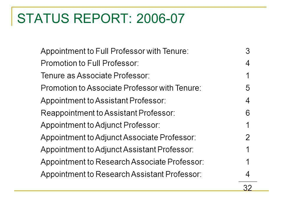 STATUS REPORT: 2006-07 Appointment to Full Professor with Tenure:3 Promotion to Full Professor:4 Tenure as Associate Professor:1 Promotion to Associate Professor with Tenure:5 Appointment to Assistant Professor:4 Reappointment to Assistant Professor:6 Appointment to Adjunct Professor:1 Appointment to Adjunct Associate Professor:2 Appointment to Adjunct Assistant Professor:1 Appointment to Research Associate Professor:1 Appointment to Research Assistant Professor:4 32