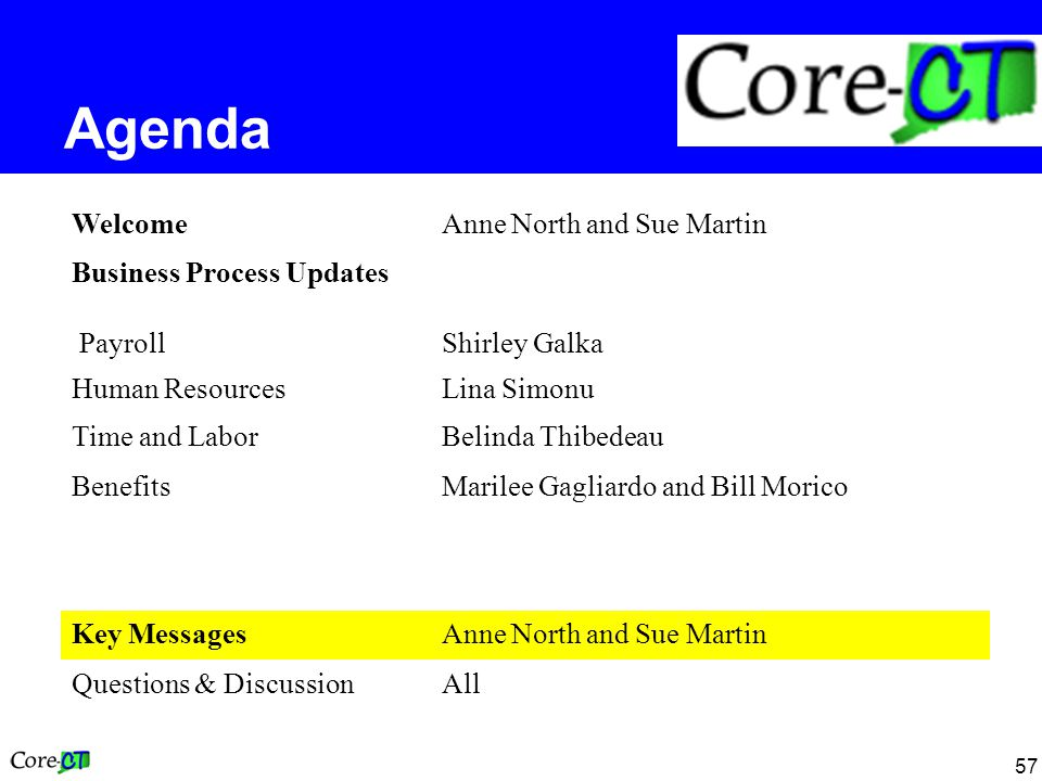 57 Agenda WelcomeAnne North and Sue Martin Business Process Updates PayrollShirley Galka Human ResourcesLina Simonu Time and LaborBelinda Thibedeau Be