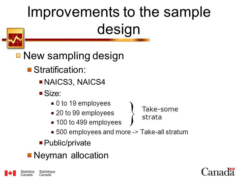 New sampling design Stratification: NAICS3, NAICS4 Size: 0 to 19 employees 20 to 99 employees 100 to 499 employees 500 employees and more -> Take-all