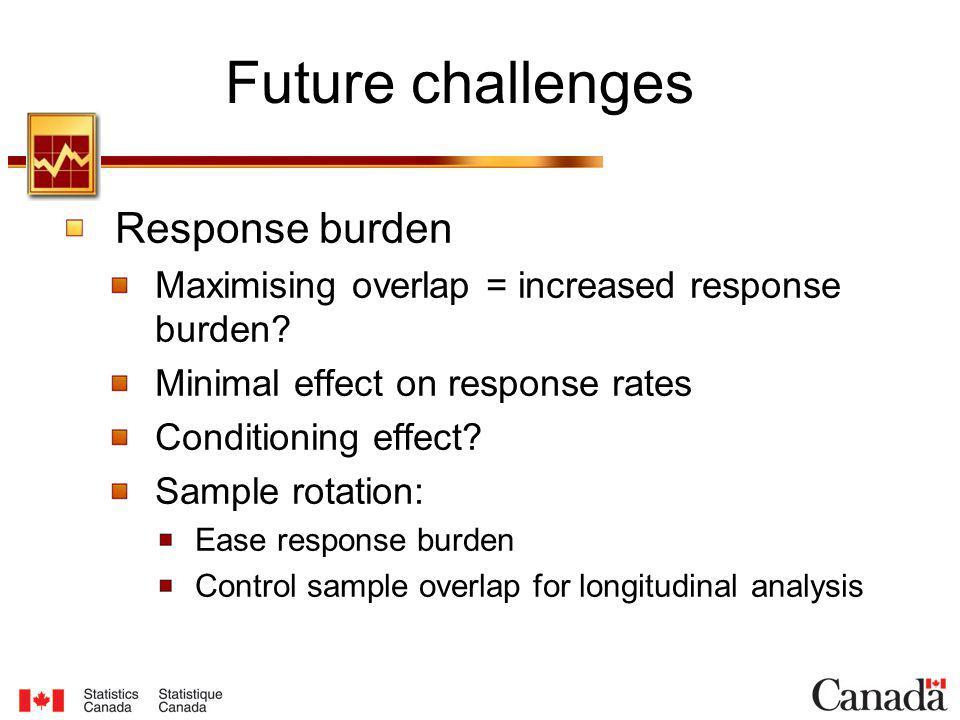 Future challenges Response burden Maximising overlap = increased response burden? Minimal effect on response rates Conditioning effect? Sample rotatio