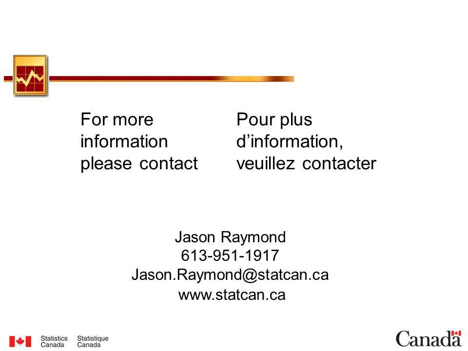 For more information please contact Pour plus dinformation, veuillez contacter www.statcan.ca Jason Raymond 613-951-1917 Jason.Raymond@statcan.ca