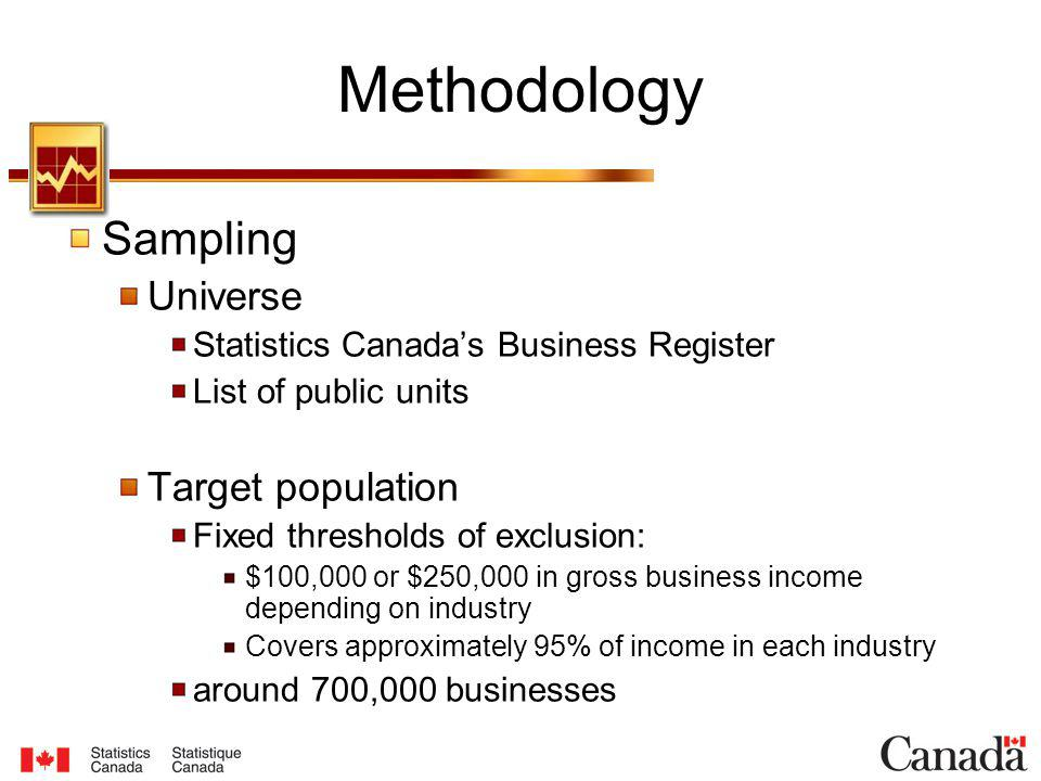 Methodology Sampling Universe Statistics Canadas Business Register List of public units Target population Fixed thresholds of exclusion: $100,000 or $250,000 in gross business income depending on industry Covers approximately 95% of income in each industry around 700,000 businesses