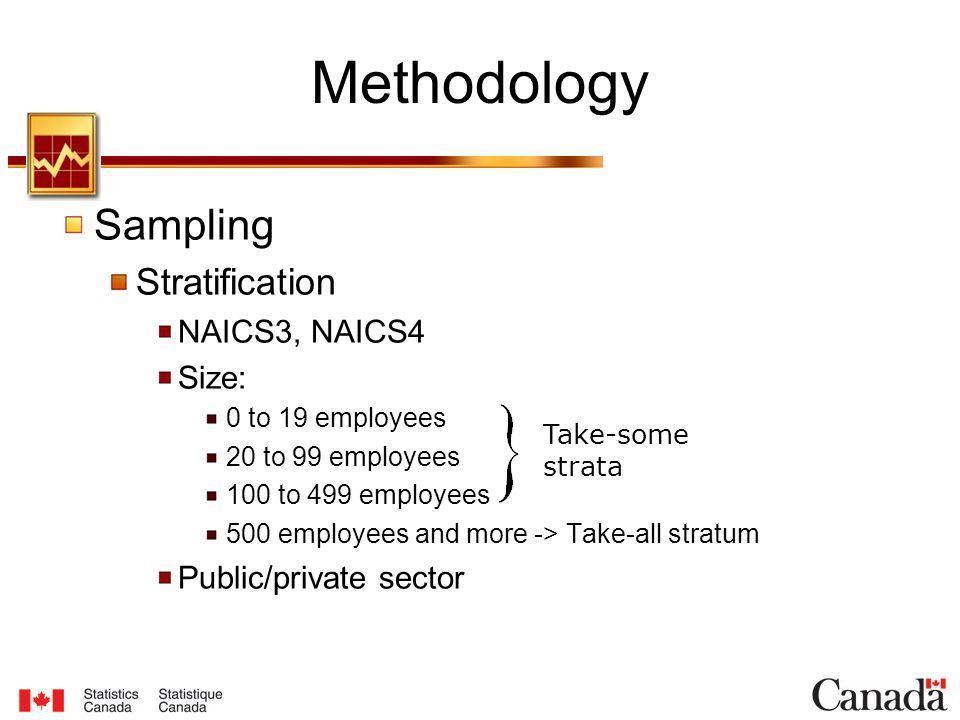 Methodology Sampling Stratification NAICS3, NAICS4 Size: 0 to 19 employees 20 to 99 employees 100 to 499 employees 500 employees and more -> Take-all