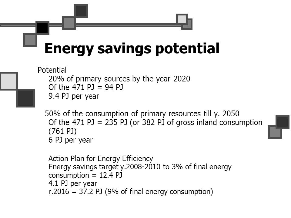 Energy savings potential Potential 20% of primary sources by the year 2020 Of the 471 PJ = 94 PJ 9.4 PJ per year 50% of the consumption of primary res
