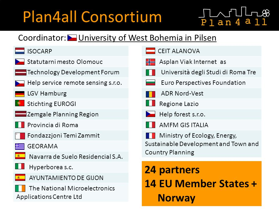 Coordinator: University of West Bohemia in Pilsen 24 partners 14 EU Member States + Norway Plan4all Consortium ISOCARP Statutarni mesto Olomouc Techno