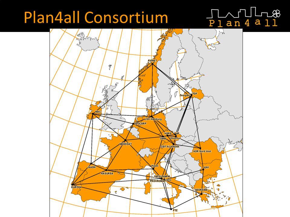 Plan4all Consortium