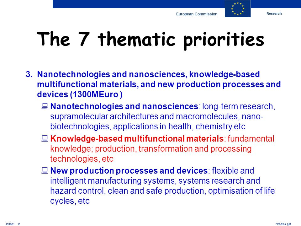 Research European Commission FP6-ERA.ppt15/10/01 13 3.Nanotechnologies and nanosciences, knowledge-based multifunctional materials, and new production