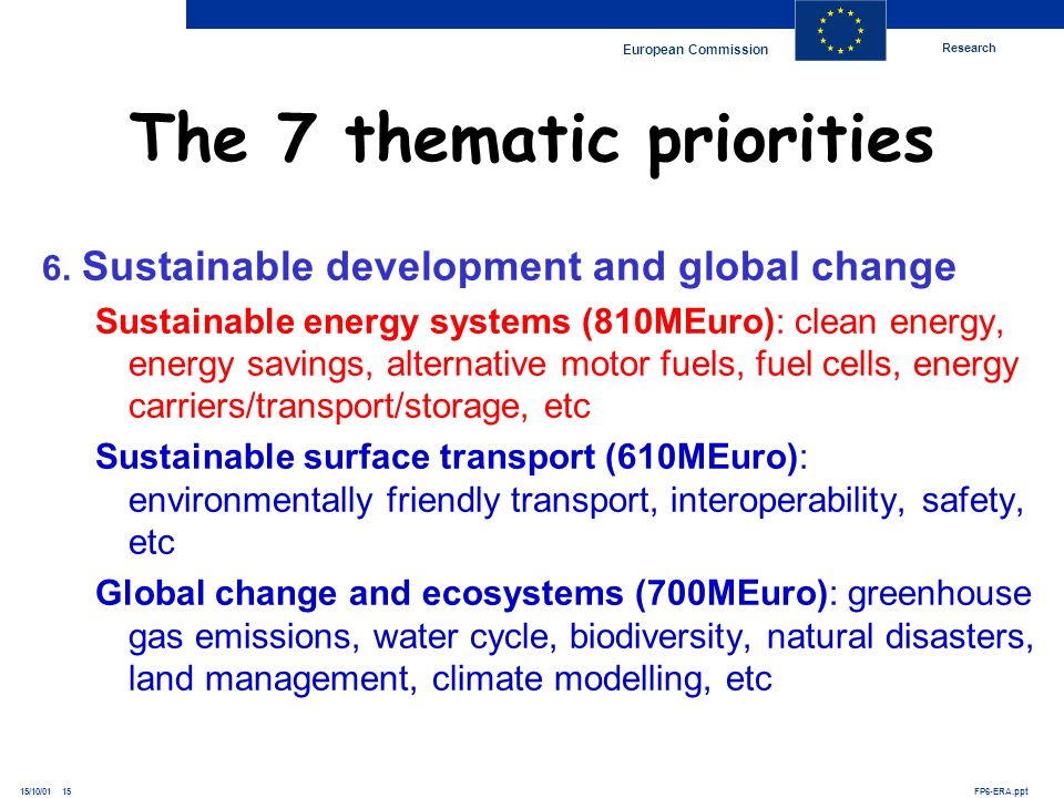 Research European Commission FP6-ERA.ppt15/10/01 15 6. Sustainable development and global change Sustainable energy systems (810MEuro): clean energy,