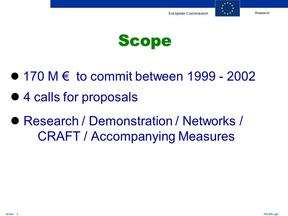 Research European Commission FP6-ERA.ppt15/10/01 3 170 M to commit between 1999 - 2002 4 calls for proposals Research / Demonstration / Networks / CRA