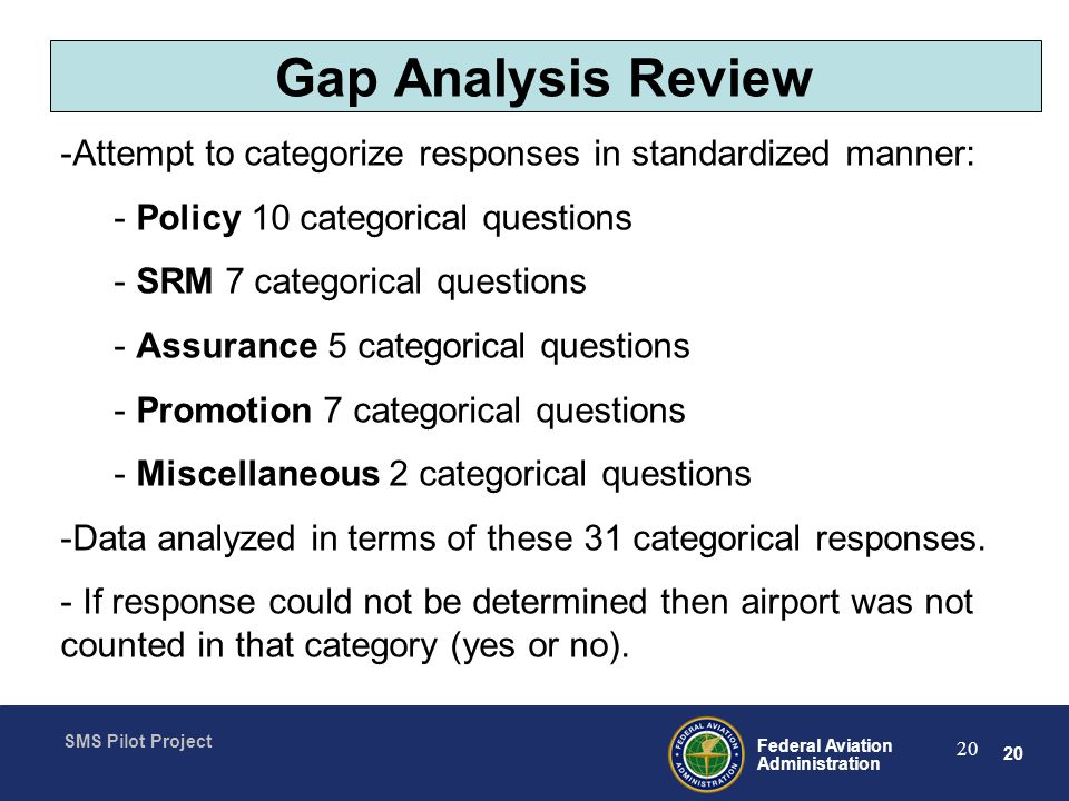 20 Federal Aviation Administration SMS Pilot Project 20 Gap Analysis Review -Attempt to categorize responses in standardized manner: - Policy 10 categorical questions - SRM 7 categorical questions - Assurance 5 categorical questions - Promotion 7 categorical questions - Miscellaneous 2 categorical questions -Data analyzed in terms of these 31 categorical responses.