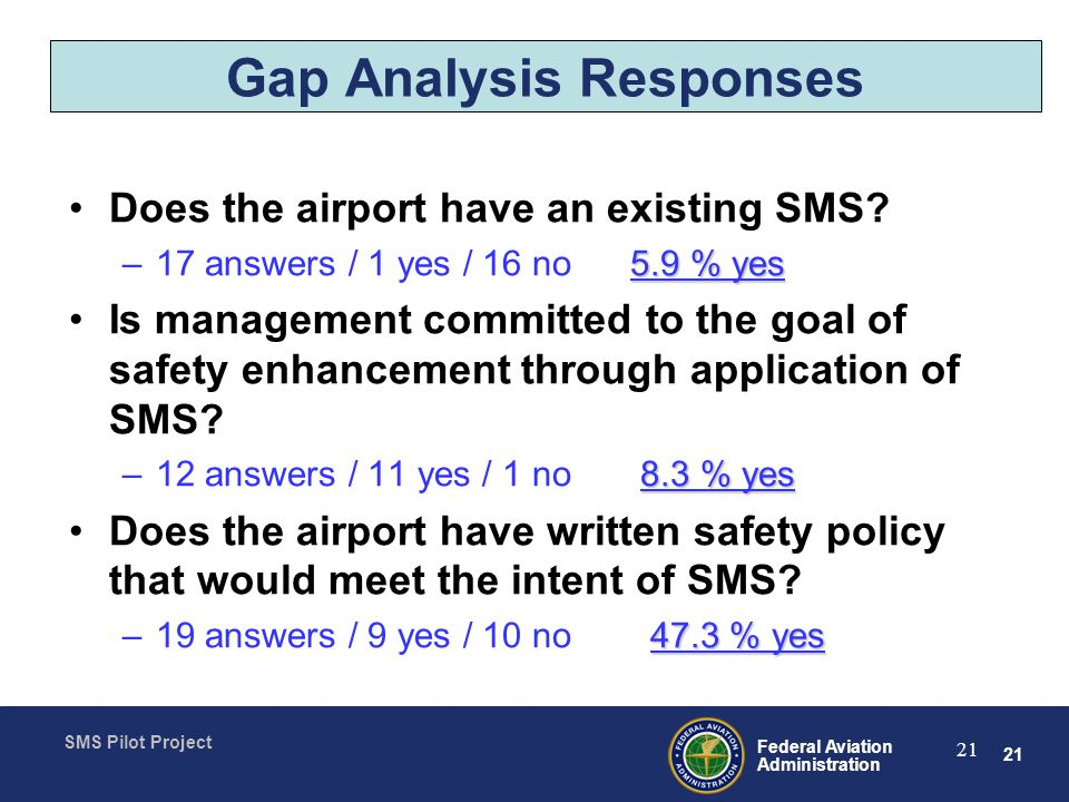 21 Federal Aviation Administration SMS Pilot Project 21 Gap Analysis Responses Does the airport have an existing SMS.