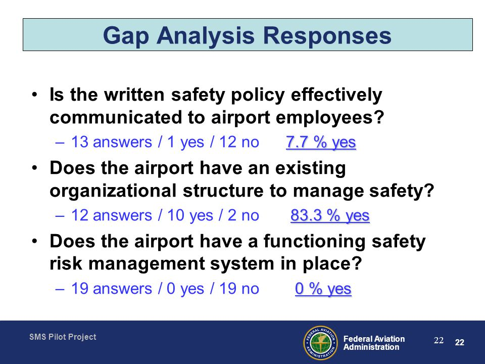 22 Federal Aviation Administration SMS Pilot Project 22 Gap Analysis Responses Is the written safety policy effectively communicated to airport employees.