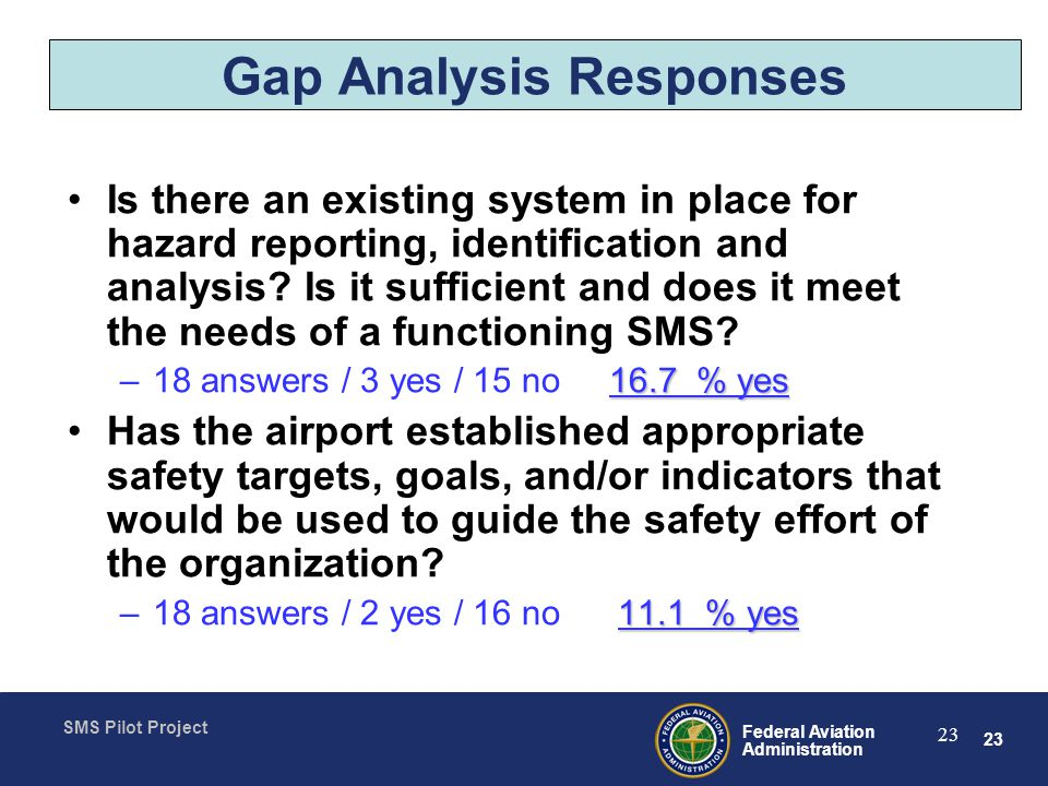 23 Federal Aviation Administration SMS Pilot Project 23 Gap Analysis Responses Is there an existing system in place for hazard reporting, identification and analysis.