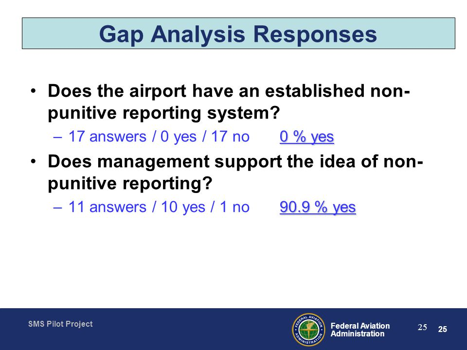 25 Federal Aviation Administration SMS Pilot Project 25 Gap Analysis Responses Does the airport have an established non- punitive reporting system.