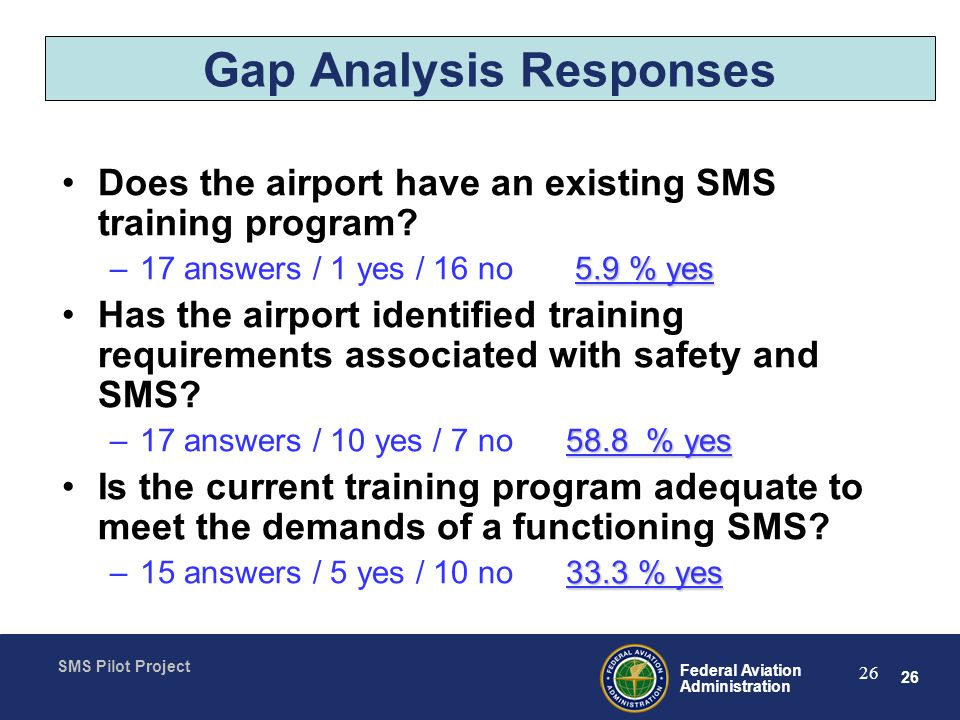 26 Federal Aviation Administration SMS Pilot Project 26 Gap Analysis Responses Does the airport have an existing SMS training program.