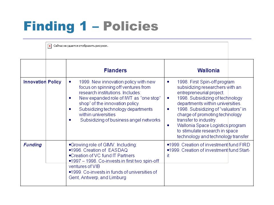 Finding 1 – Policies FlandersWallonia Innovation Policy 1999. New innovation policy with new focus on spinning off ventures from research institutions