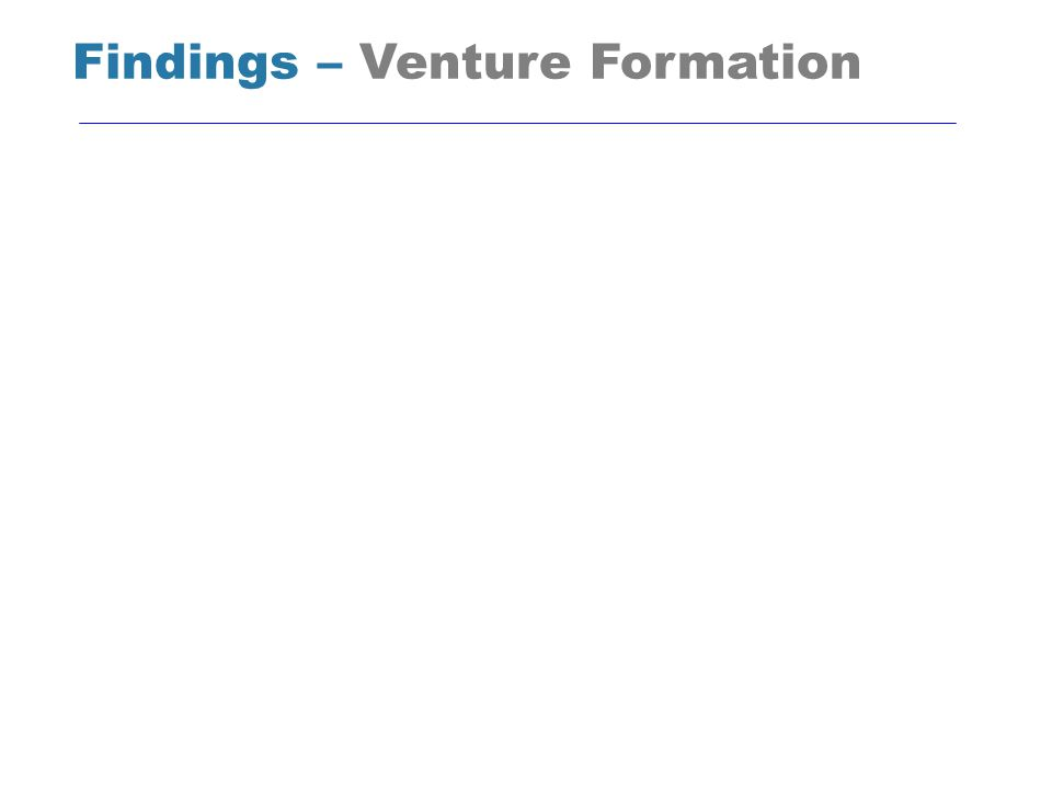 Findings – Venture Formation