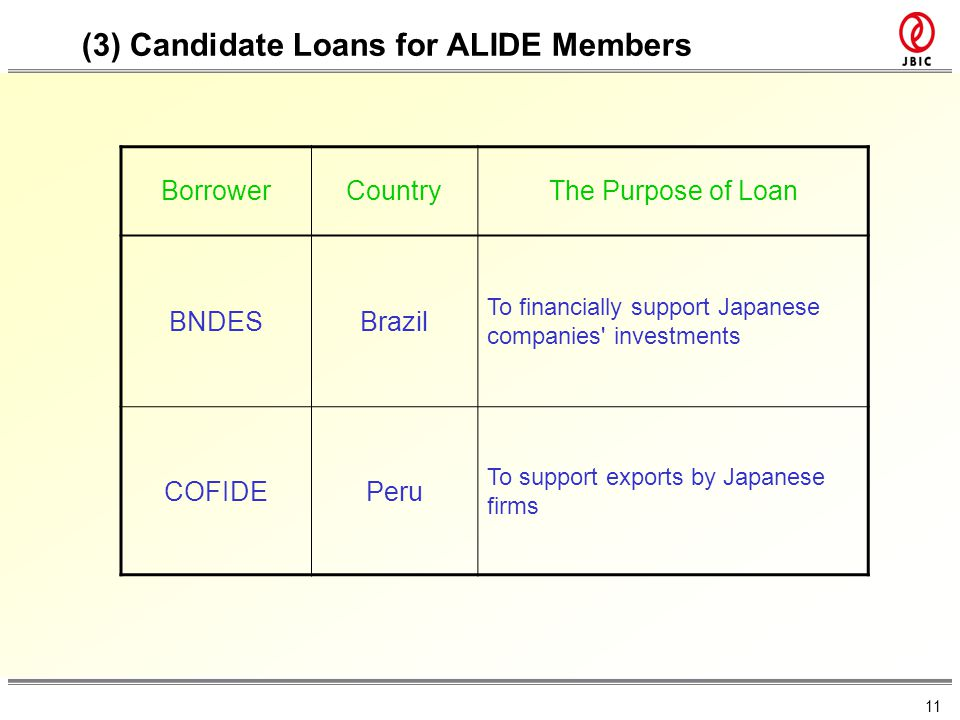 11 (3) Candidate Loans for ALIDE Members BorrowerCountryThe Purpose of Loan BNDESBrazil To financially support Japanese companies' investments COFIDEP