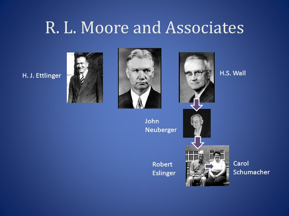R. L. Moore and Associates Carol Schumacher John Neuberger Robert Eslinger H.S.