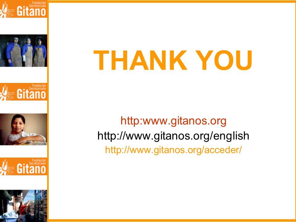 THANK YOU http:www.gitanos.org http://www.gitanos.org/english http://www.gitanos.org/acceder/