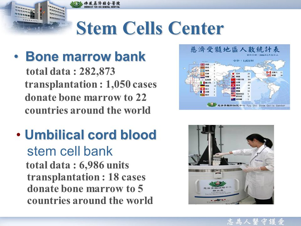 Bone marrow bankBone marrow bank total data : 282,873 transplantation : 1,050 cases donate bone marrow to 22 countries around the world mbilical cord blood Umbilical cord blood stem cell bank total data : 6,986 units transplantation : 18 cases donate bone marrow to 5 countries around the world Stem Cells Center