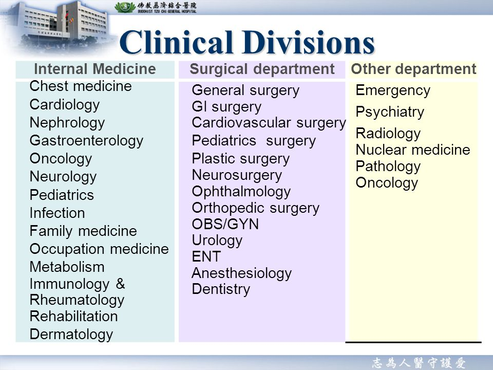 Clinical Divisions Internal MedicineSurgical departmentOther department Chest medicine Cardiology Nephrology Gastroenterology Oncology Neurology Pediatrics Infection Family medicine Occupation medicine Metabolism Immunology & Rheumatology Rehabilitation Dermatology General surgery GI surgery Cardiovascular surgery Pediatrics surgery Plastic surgery Neurosurgery Ophthalmology Orthopedic surgery OBS/GYN Urology ENT Anesthesiology Dentistry Emergency Psychiatry Radiology Nuclear medicine Pathology Oncology