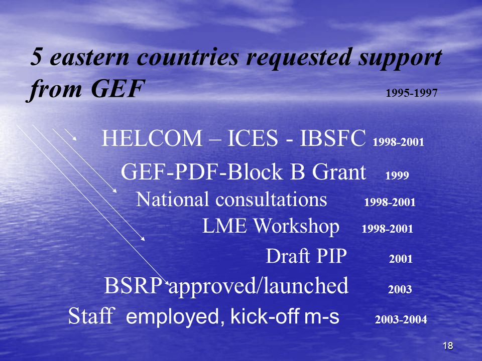 18 5 eastern countries requested support from GEF 1995-1997 HELCOM – ICES - IBSFC 1998-2001 National consultations 1998-2001 LME Workshop 1998-2001 Draft PIP 2001 BSRP approved/launched 2003 Staff employed, kick-off m-s 2003-2004 GEF-PDF-Block B Grant 1999