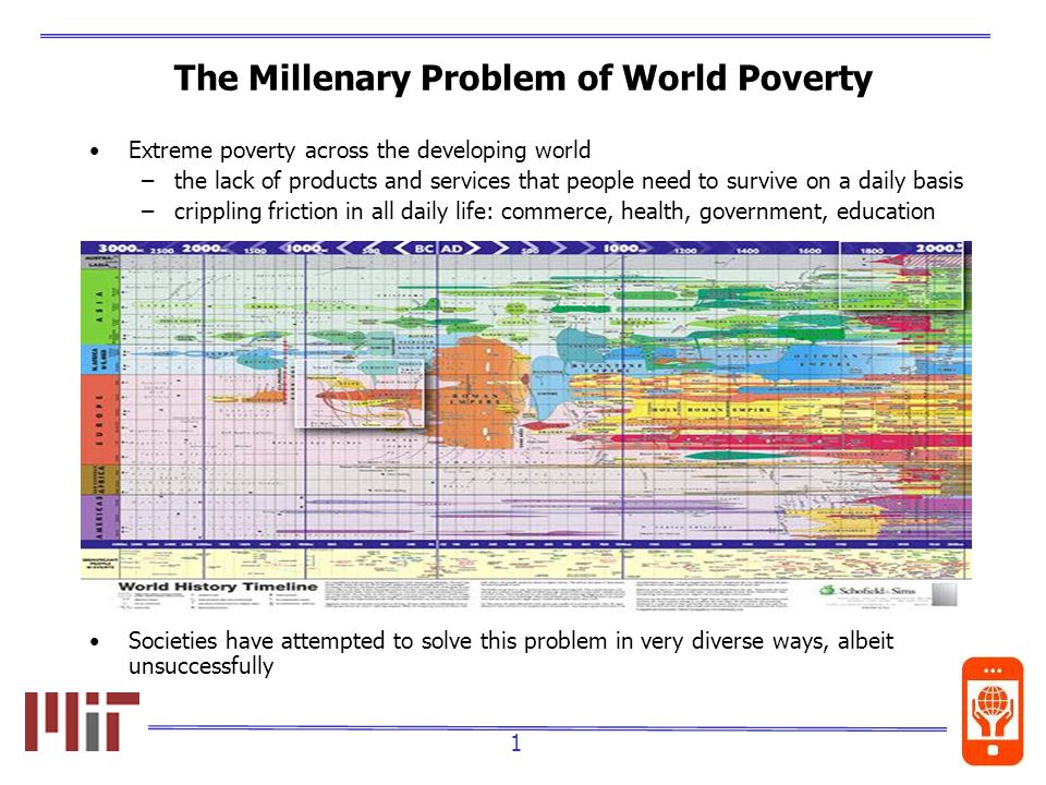 1 The Millenary Problem of World Poverty Extreme poverty across the developing world –the lack of products and services that people need to survive on a daily basis –crippling friction in all daily life: commerce, health, government, education Societies have attempted to solve this problem in very diverse ways, albeit unsuccessfully