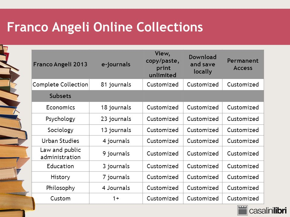 Franco Angeli Online Collections Franco Angeli 2013e-journals View, copy/paste, print unlimited Download and save locally Permanent Access Complete Collection81 journalsCustomized Subsets Economics18 journalsCustomized Psychology23 journalsCustomized Sociology13 journalsCustomized Urban Studies4 journalsCustomized Law and public administration 9 journalsCustomized Education3 journalsCustomized History7 journalsCustomized Philosophy4 JournalsCustomized Custom1+Customized