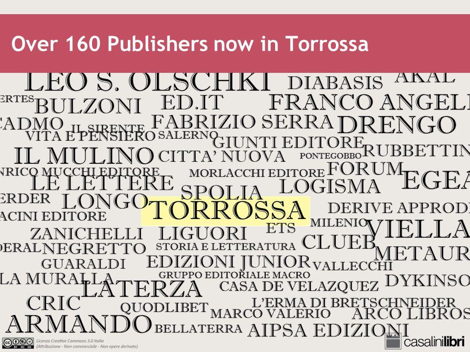 EIO – Editoria Italiana Online Collections EIO 2013e-journals E-books increase 2013 E-book total 2012 View, copy/paste, print unlimited Download and save locally Permanent Access EIO Complete1889007825Ok Journal articles only Ok EIO Premier1884205625Ok Journal articles only Ok EIO Core1573004375Ok Journal articles only Ok EIO Basic1053004375Ok Journal articles only Ok EIO Periodicals157-- Ok Journal articles only Ok EIO Periodicals integration 50-- OK Journal articles only Ok EIO Mongraphs--3004375OkNoOk EIO Italian Studies5036695Ok Journal articles only Ok EIO Language and LIterature 3860575Ok Journal articles only Ok EIO History3848404Ok Journal articles only Ok EIO Social Sciences741141013Ok Journal articles only Ok Custom Collection25+100+OkCustomizedOk