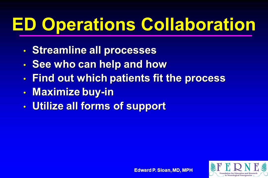 Edward P. Sloan, MD, MPH ED Operations Collaboration Streamline all processes Streamline all processes See who can help and how See who can help and h