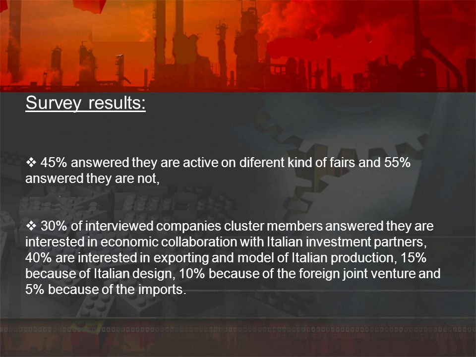 Survey results: 45% answered they are active on diferent kind of fairs and 55% answered they are not, 30% of interviewed companies cluster members ans