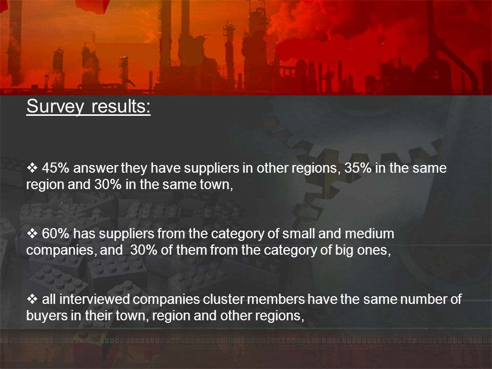 Survey results: 45% answer they have suppliers in other regions, 35% in the same region and 30% in the same town, 60% has suppliers from the category