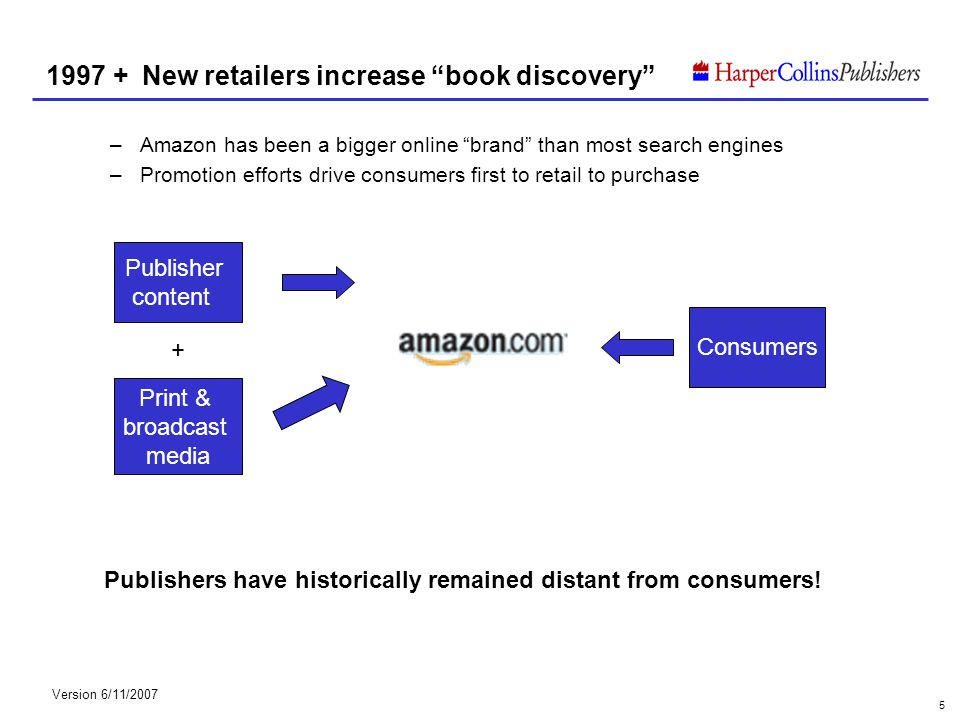 Version 6/11/2007 5 –Amazon has been a bigger online brand than most search engines –Promotion efforts drive consumers first to retail to purchase 199