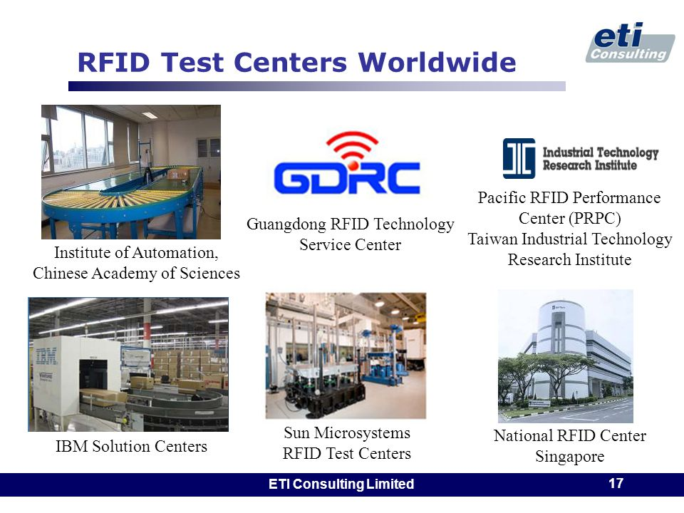 ETI Consulting Limited 17 RFID Test Centers Worldwide Sun Microsystems RFID Test Centers IBM Solution Centers Institute of Automation, Chinese Academy