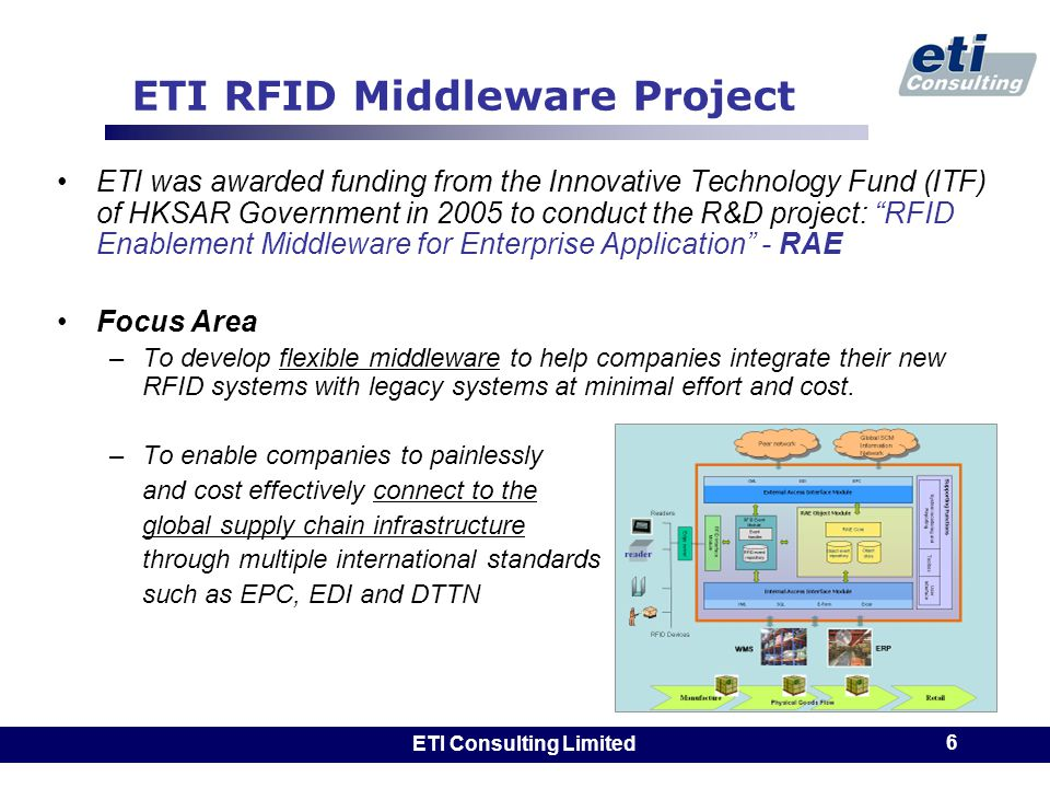 ETI Consulting Limited 6 ETI RFID Middleware Project ETI was awarded funding from the Innovative Technology Fund (ITF) of HKSAR Government in 2005 to