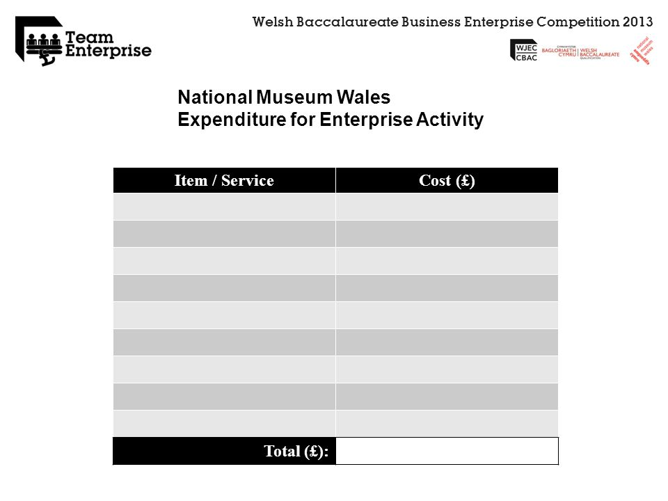 Item / ServiceCost (£) Total (£): National Museum Wales Expenditure for Enterprise Activity