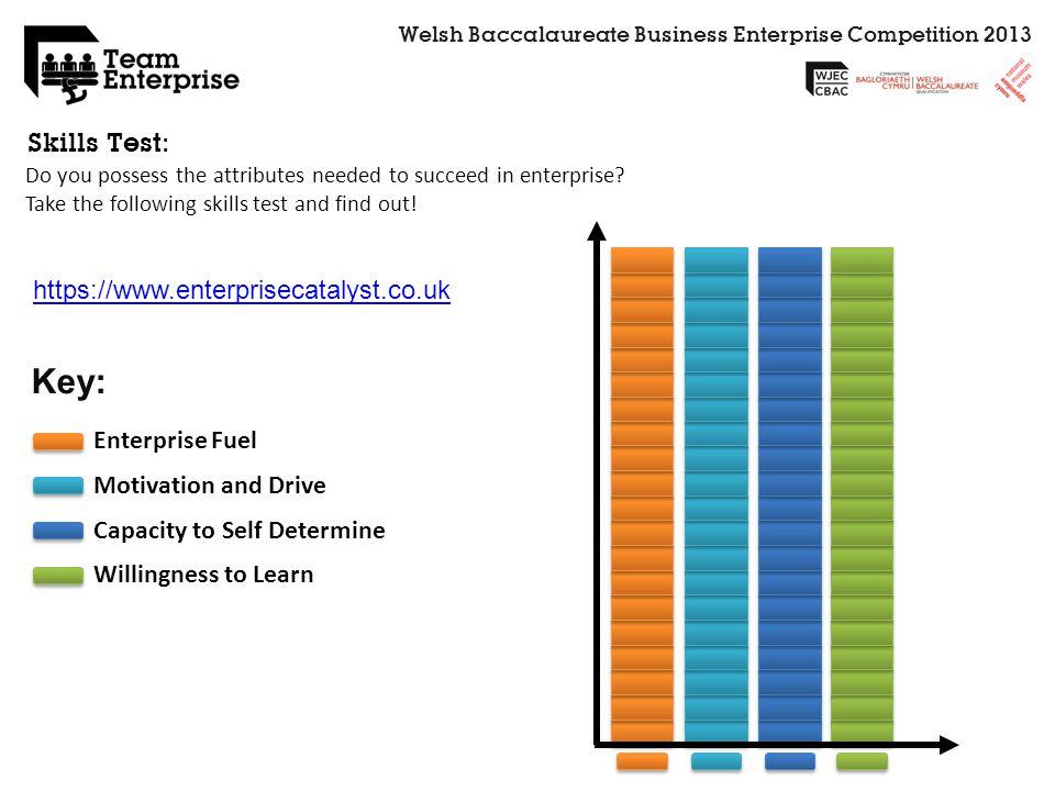 Welsh Baccalaureate Business Enterprise Competition 2013 https://www.enterprisecatalyst.co.uk Key: Enterprise Fuel Motivation and Drive Capacity to Se