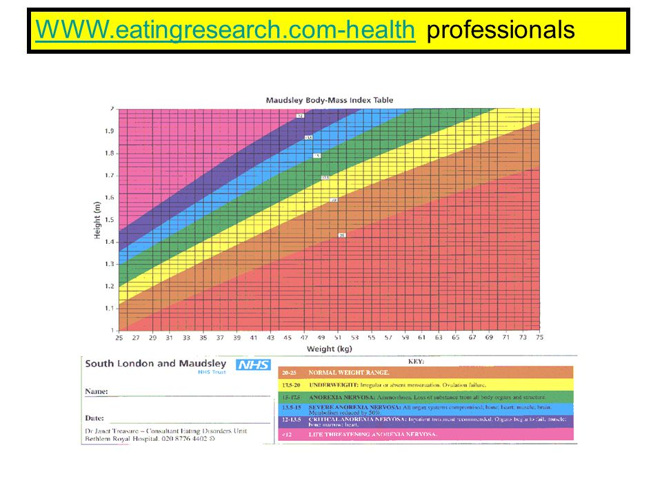WWW.eatingresearch.com-healthWWW.eatingresearch.com-health professionals