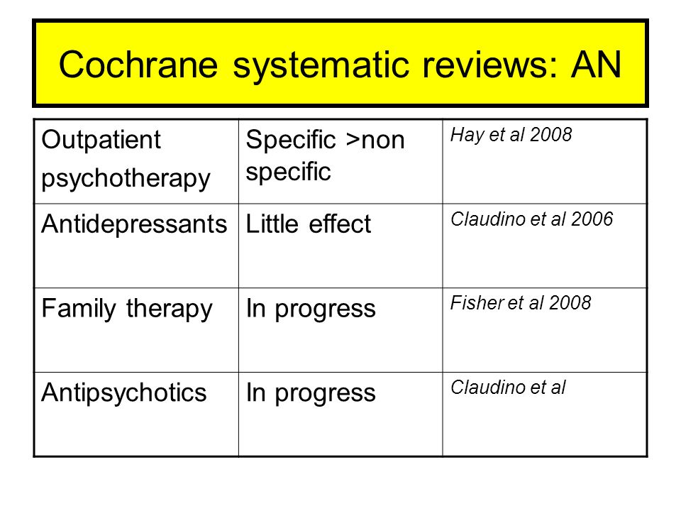 Cochrane systematic reviews: AN Outpatient psychotherapy Specific >non specific Hay et al 2008 AntidepressantsLittle effect Claudino et al 2006 Family