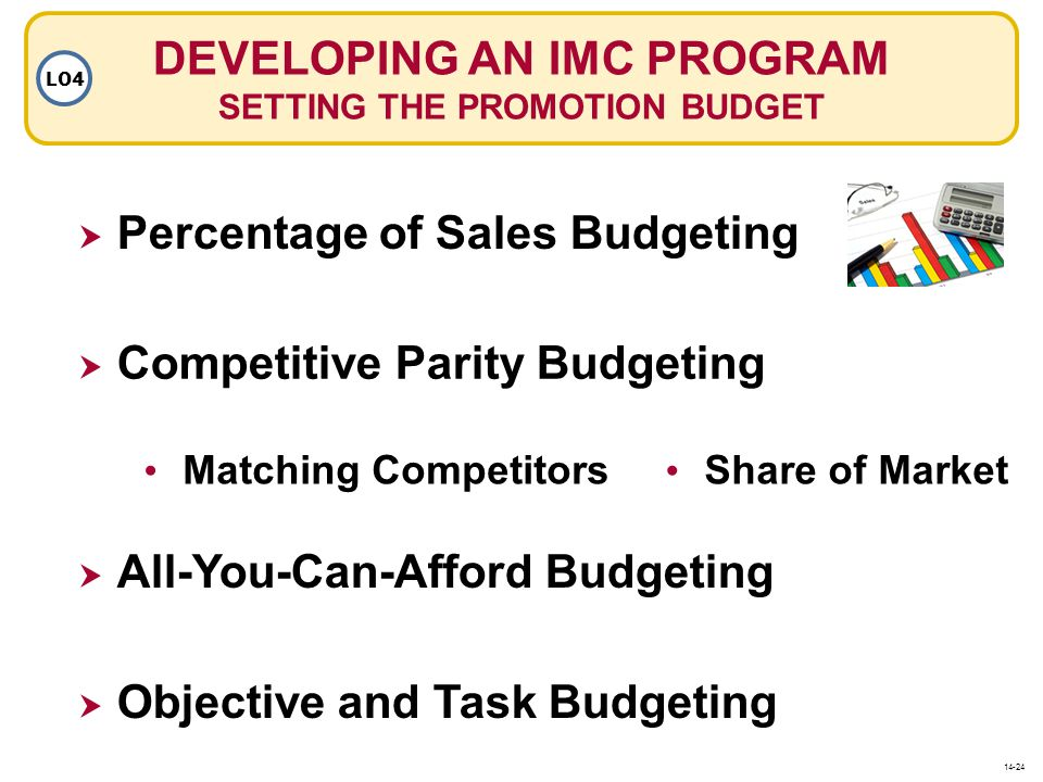 DEVELOPING AN IMC PROGRAM SETTING THE PROMOTION BUDGET LO4 Percentage of Sales Budgeting Competitive Parity Budgeting All-You-Can-Afford Budgeting Obj