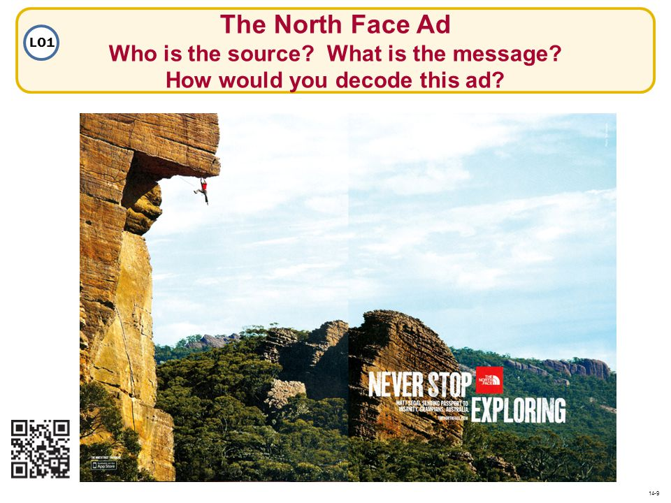 The North Face Ad Who is the source? What is the message? How would you decode this ad? LO1 14-9