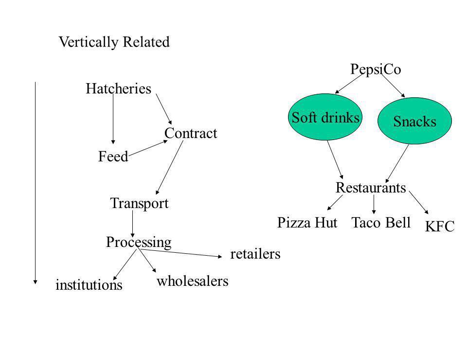 Figure 2.