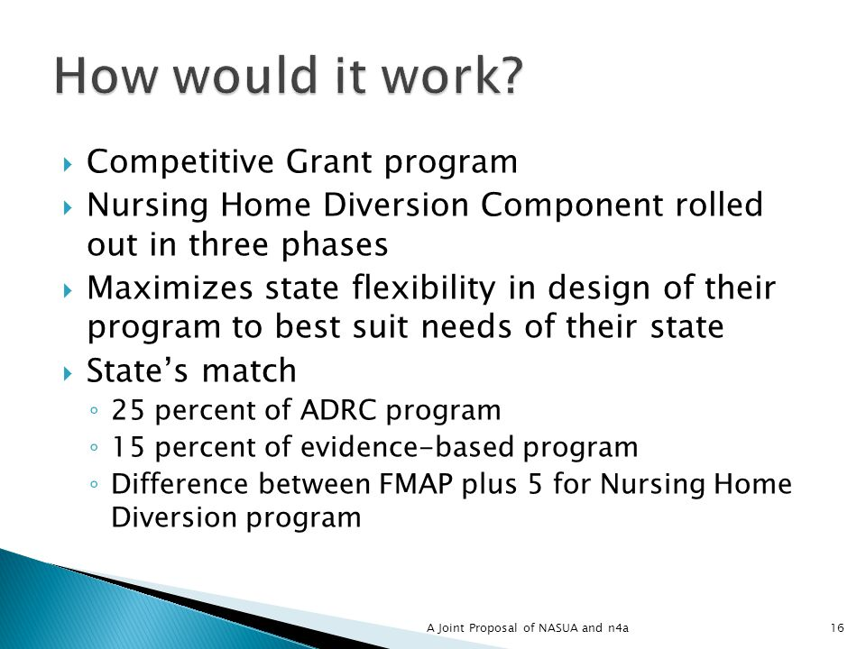 Competitive Grant program Nursing Home Diversion Component rolled out in three phases Maximizes state flexibility in design of their program to best suit needs of their state States match 25 percent of ADRC program 15 percent of evidence-based program Difference between FMAP plus 5 for Nursing Home Diversion program A Joint Proposal of NASUA and n4a16