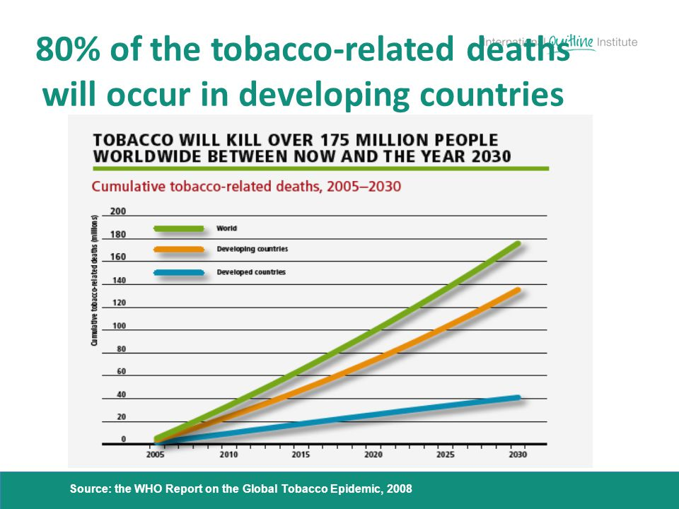 80% of the tobacco-related deaths will occur in developing countries Source: the WHO Report on the Global Tobacco Epidemic, 2008